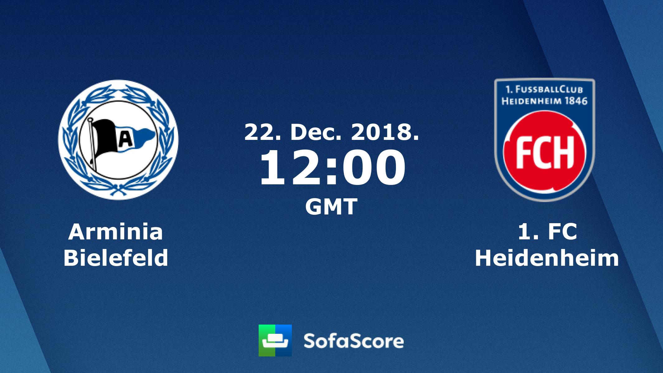 Arminia Bielefeld vs Heidenheim Prediction (H2H) 2. Bundesliga SportPesa Jackpot Predictions